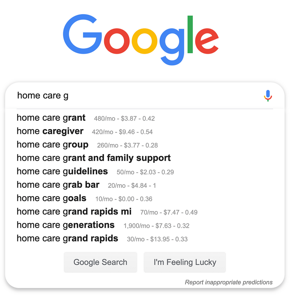 "Google autocomplete results when searching ""home care g"""